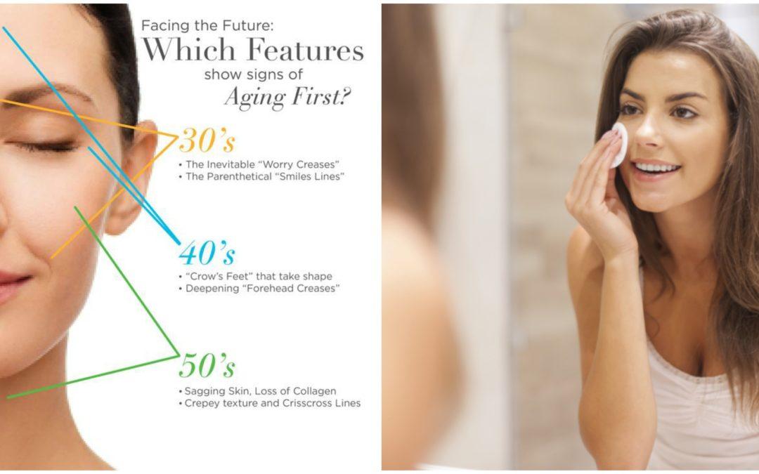 Facing Your Skins Future – Collagen Breakdown